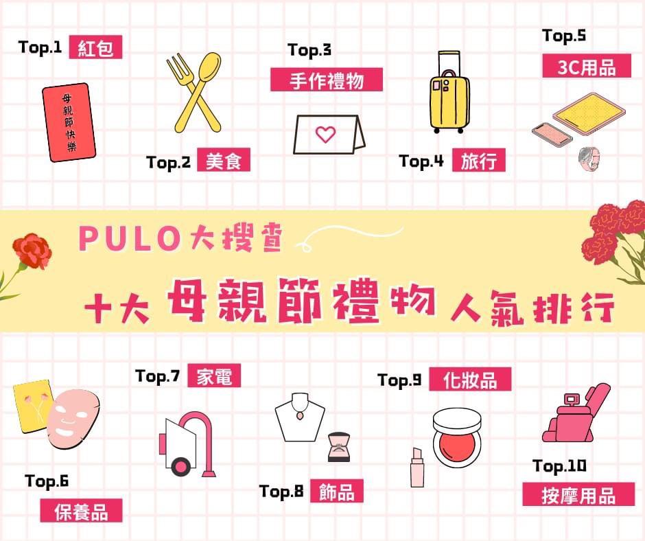 2021母親節禮物排行榜-PULO裝潢平台